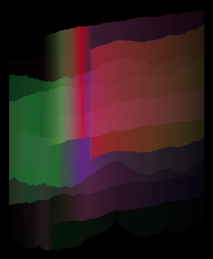A stylized image of colourful northern lights